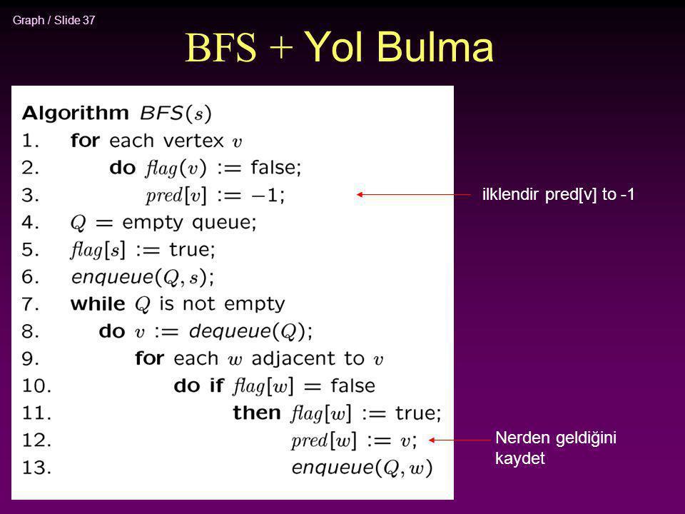BFS + Yol Bulma ilklendir pred[v] to -1 Nerden geldiğini kaydet